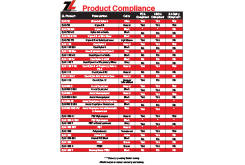 Product Compliance Guide