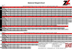 ZL® Weight Chart